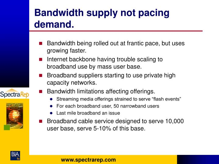 Bandwidth supply not pacing demand.