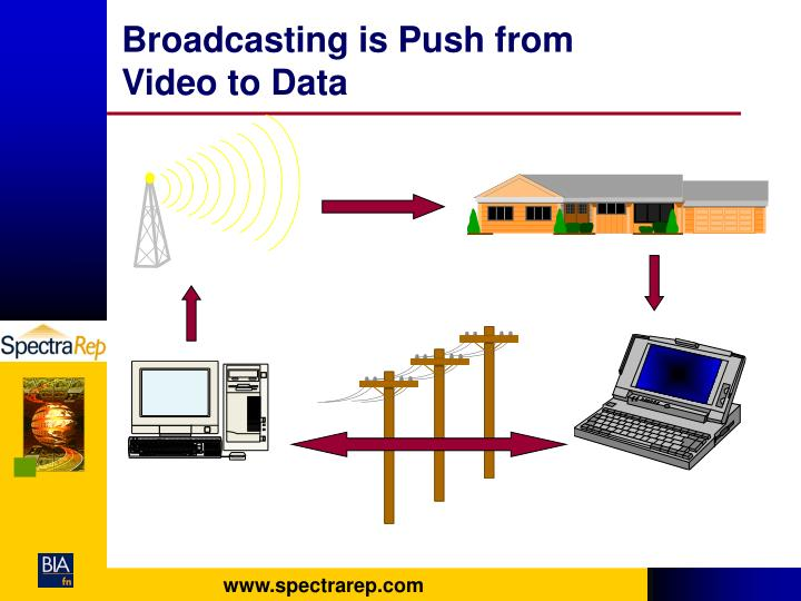 Broadcasting is Push from