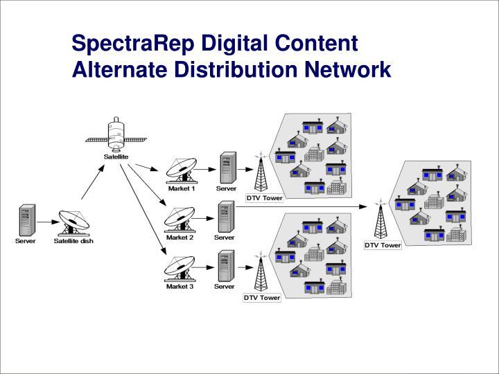 SpectraRep Digital Content