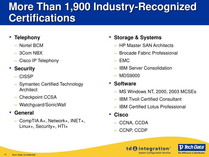 More Than 1,900 Industry-Recognized Certifications