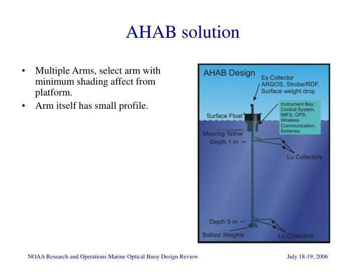 AHAB solution
