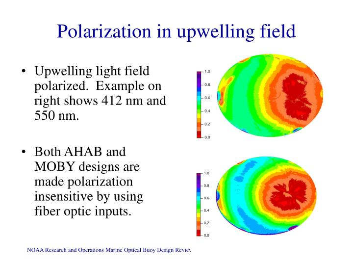 Polarization in upwelling field