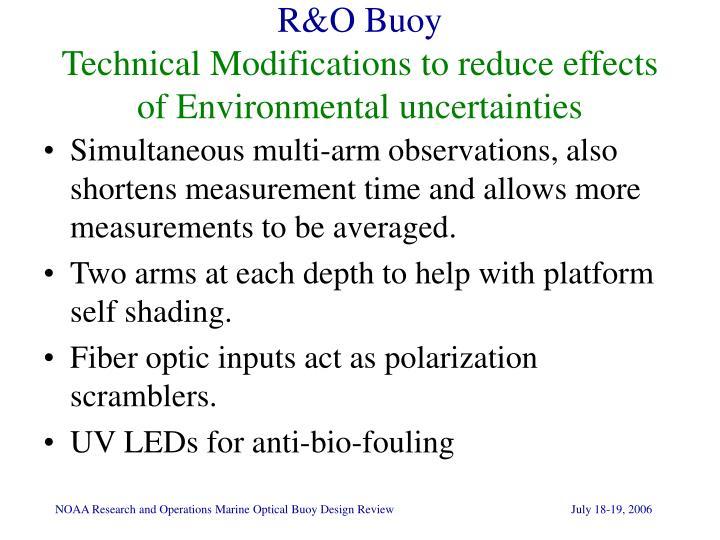 R&O Buoy