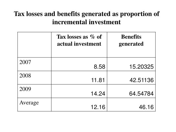 Tax losses and benefits generated as proportion of incremental investment