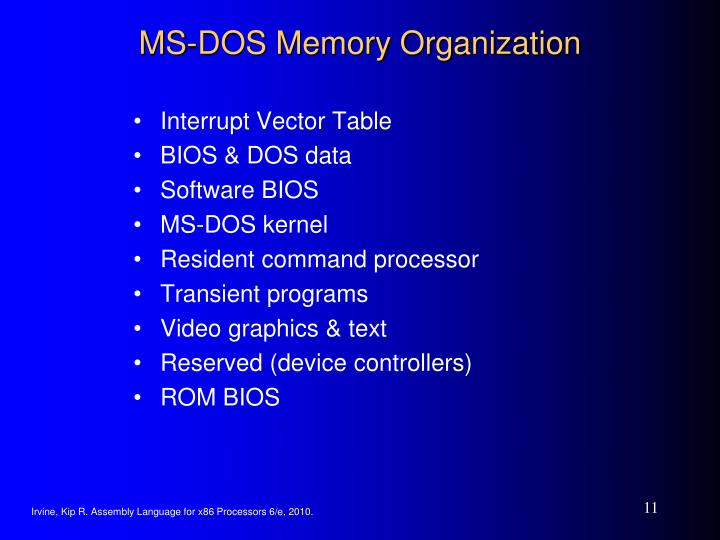 MS-DOS Memory Organization