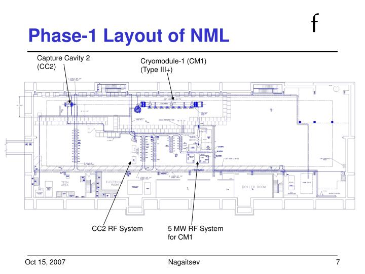 Phase-1 Layout of NML