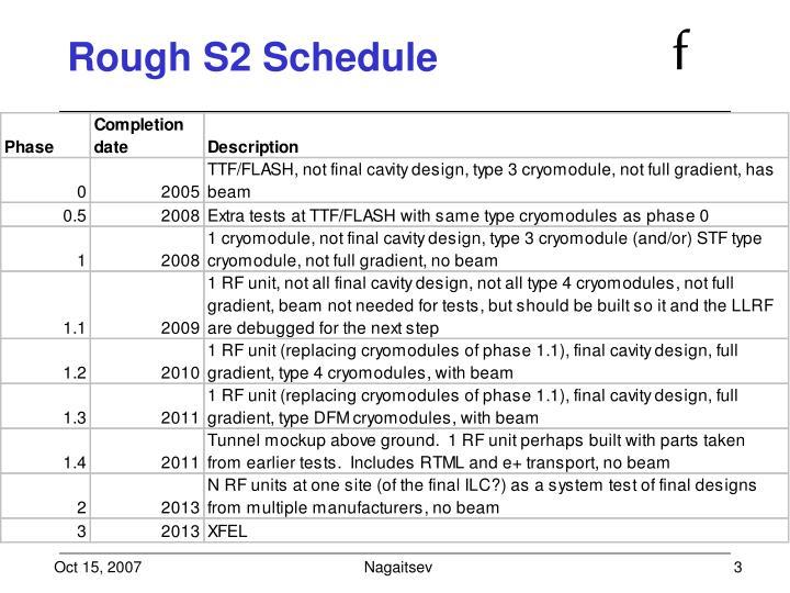Rough S2 Schedule