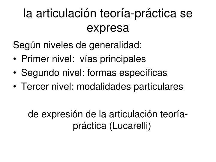 la articulación teoría-práctica se expresa