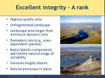 excellent integrity a rank