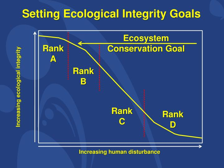 Setting Ecological Integrity Goals