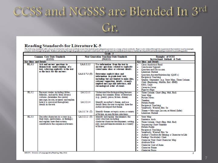 CCSS and NGSSS are