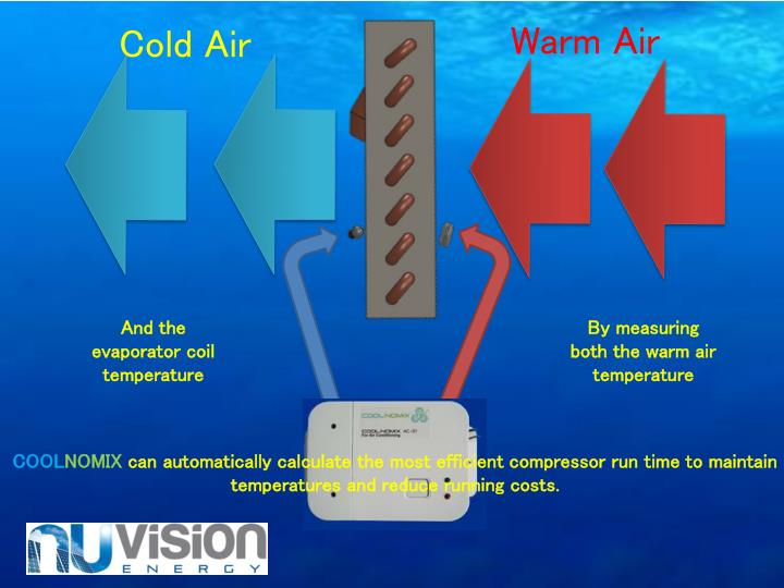 Warm Air