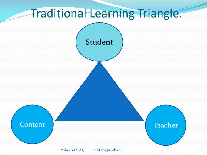 Traditional learning triangle