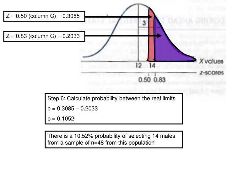 Z = 0.50 (column C) = 0.3085