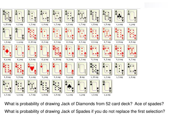 What is probability of drawing Jack of Diamonds from 52 card deck?  Ace of spades?