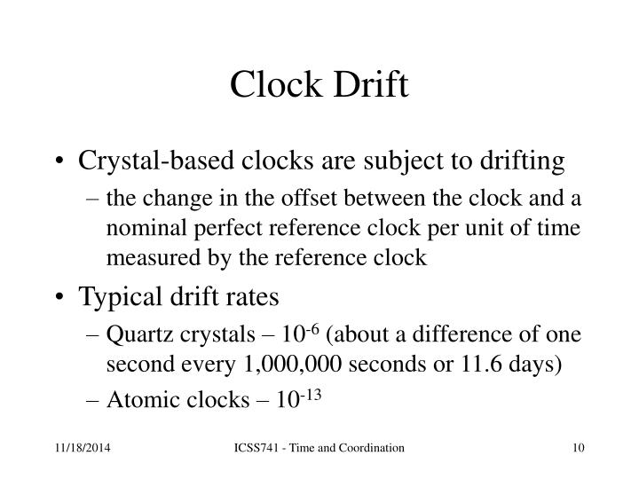 Clock Drift
