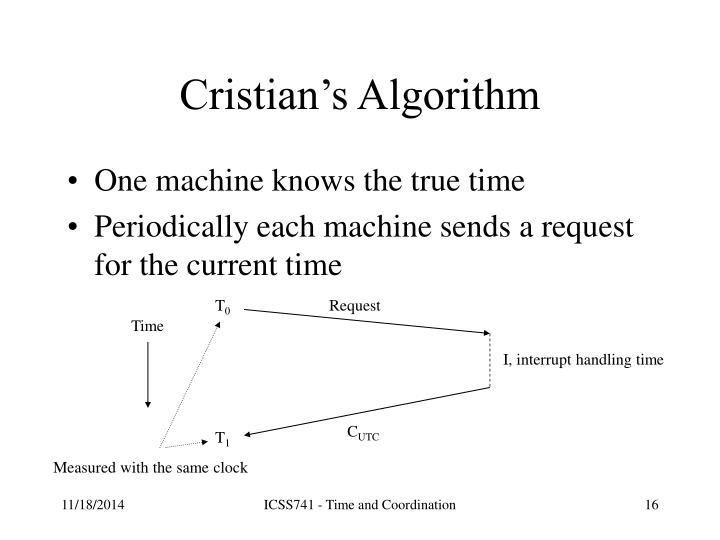 Cristian's Algorithm