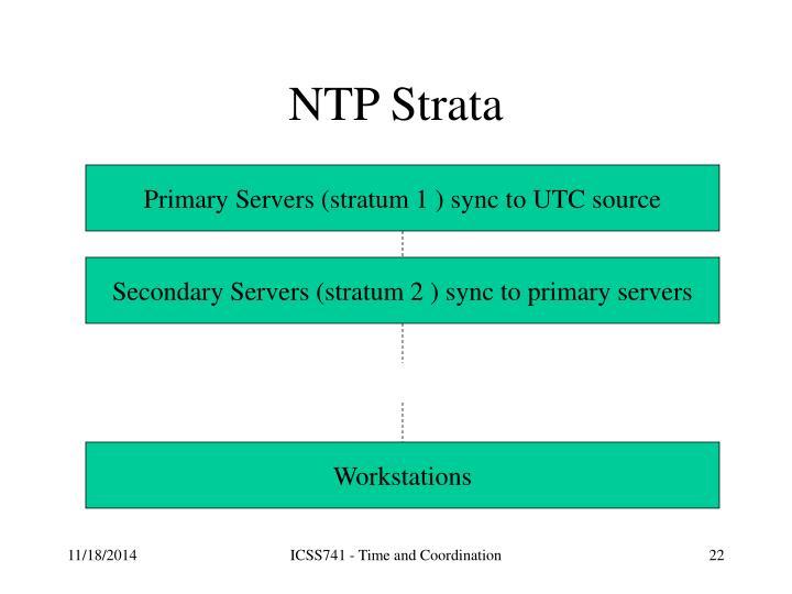 NTP Strata