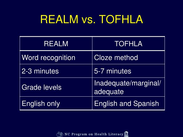 REALM vs. TOFHLA