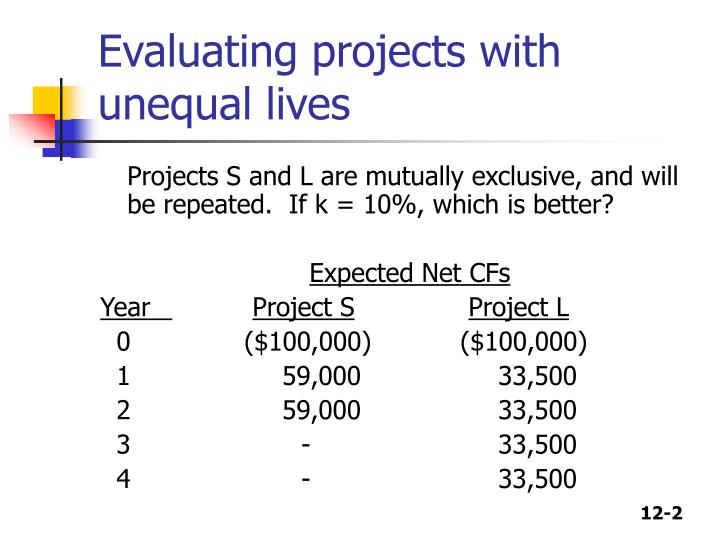 Evaluating projects with unequal lives