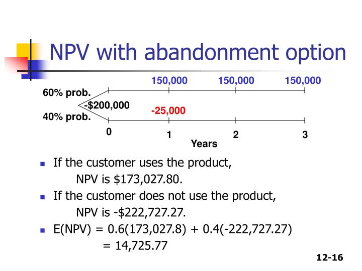 NPV with abandonment option