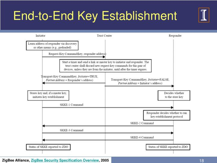 End-to-End Key Establishment