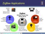 zigbee applications