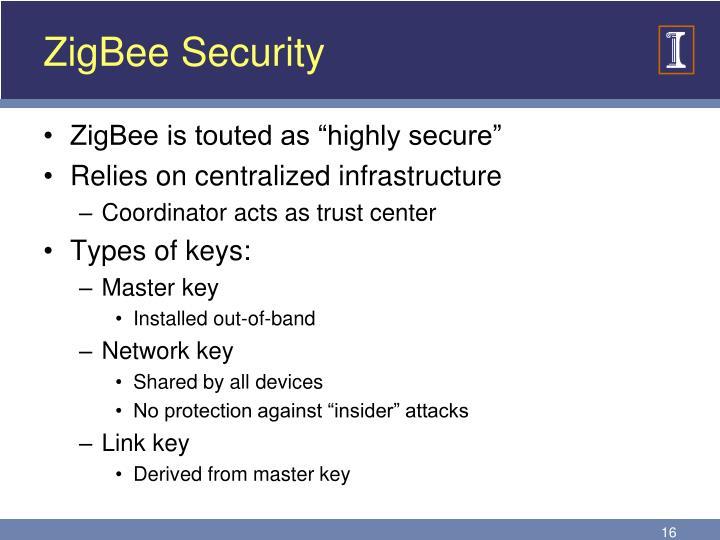 ZigBee Security