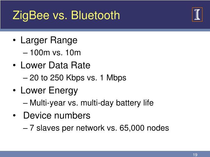ZigBee vs. Bluetooth