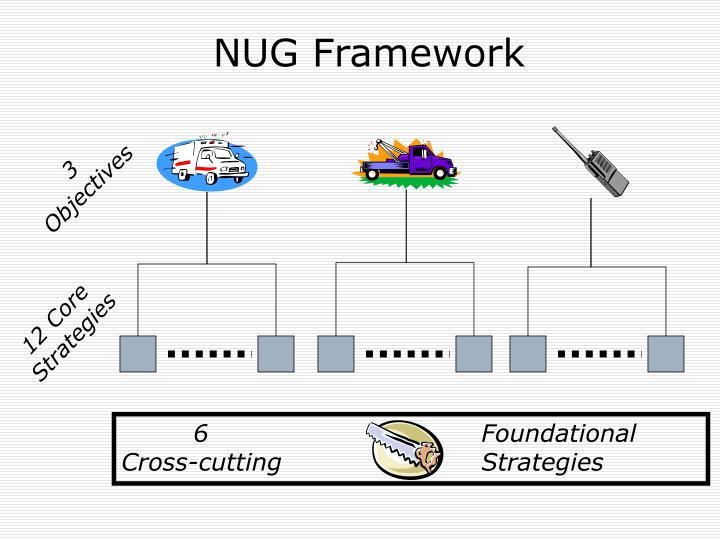 NUG Framework