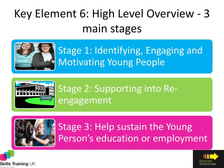 Key Element 6: High Level Overview - 3 main stages