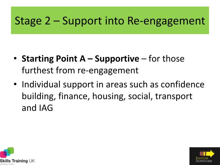Stage 2 – Support into Re-engagement