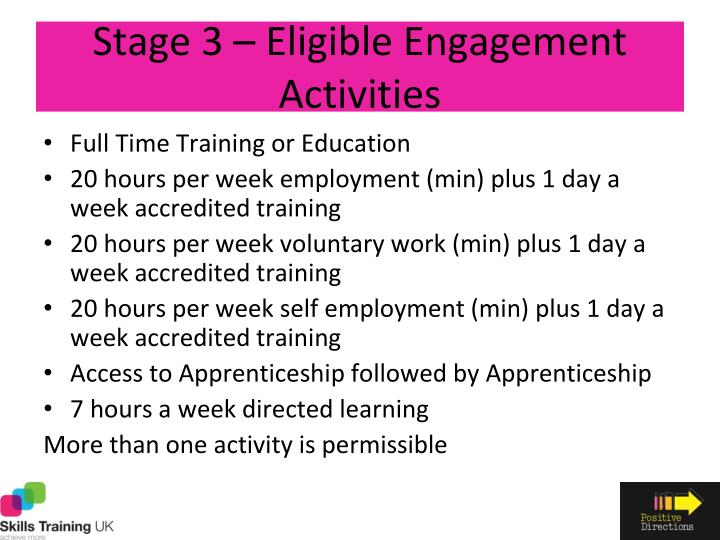 Stage 3 – Eligible Engagement Activities