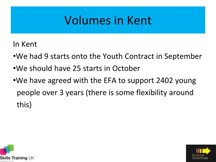 Volumes in Kent