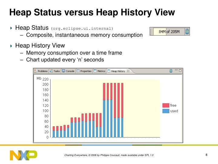 Heap Status versus Heap History View