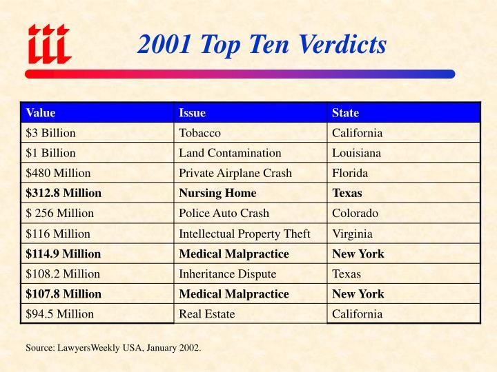 2001 Top Ten Verdicts