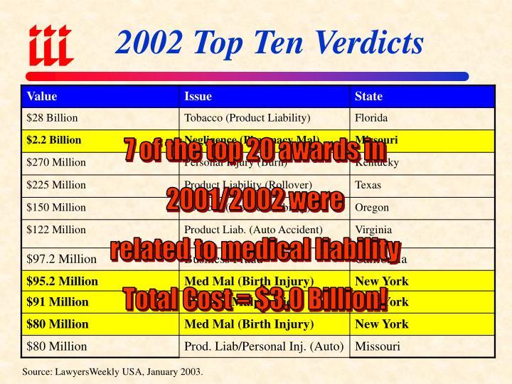 2002 Top Ten Verdicts