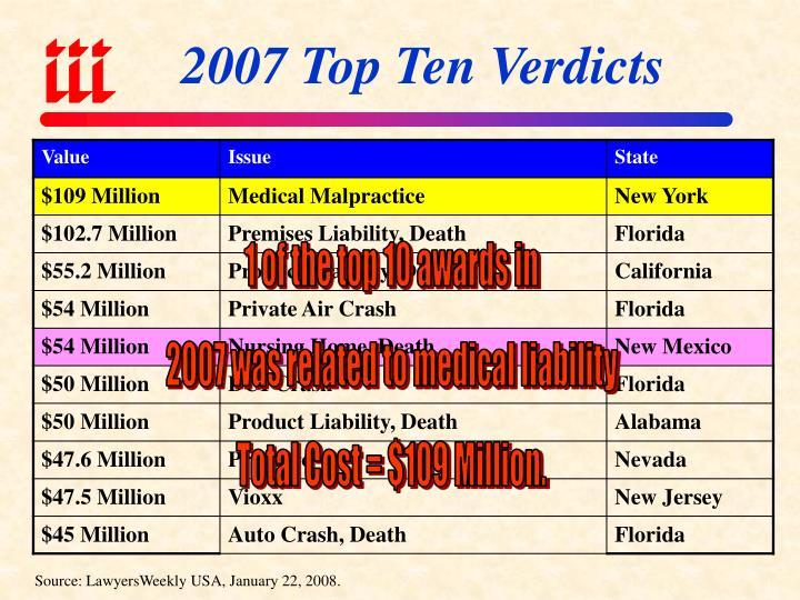 2007 Top Ten Verdicts