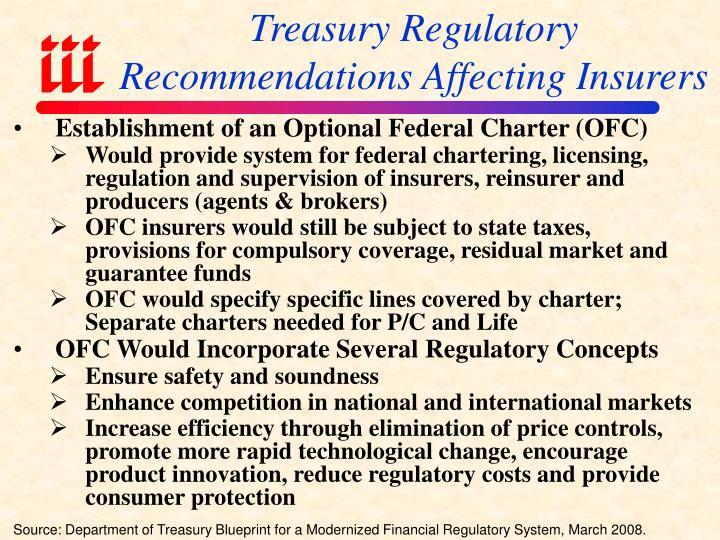 Treasury Regulatory Recommendations Affecting Insurers
