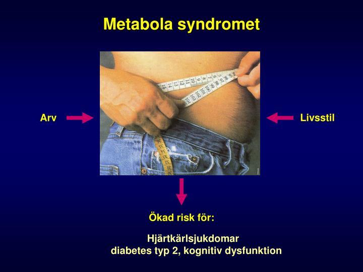 Metabola syndromet