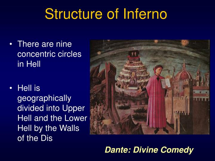 Structure of inferno