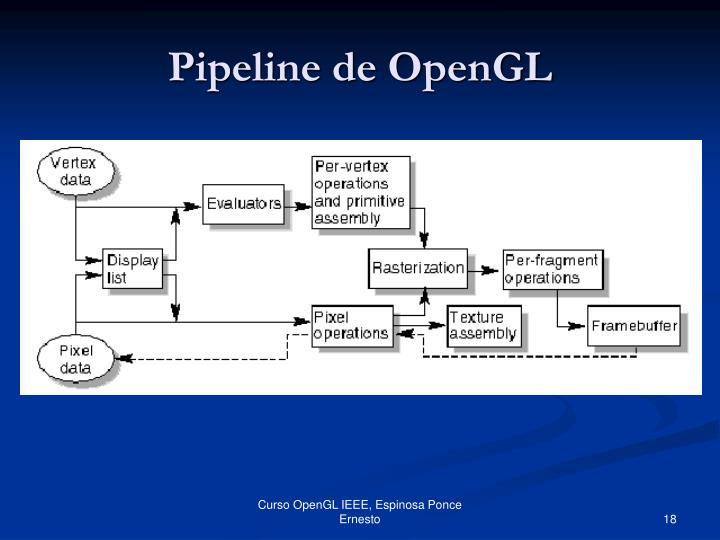Pipeline de OpenGL