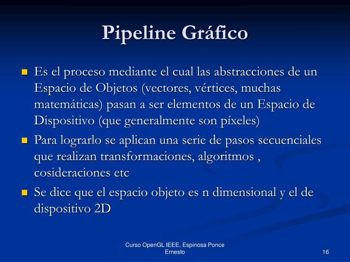 Pipeline Gráfico