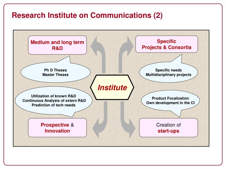 Research Institute on Communications (2)