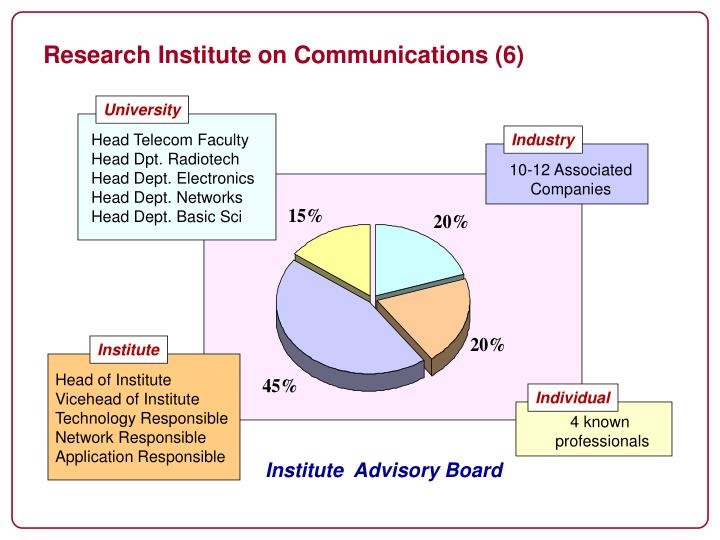 Research Institute on Communications (6)