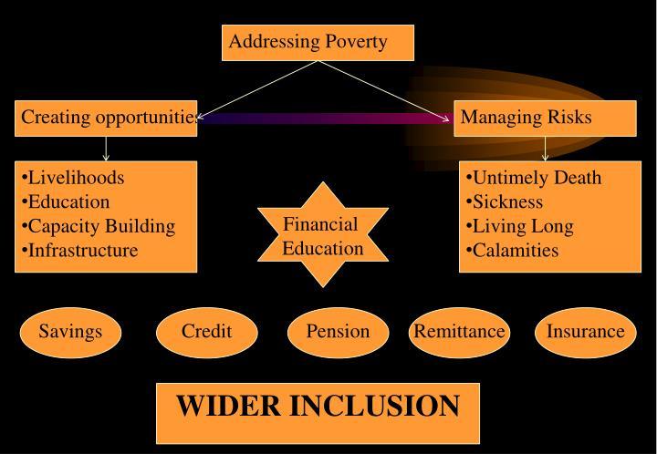 Addressing Poverty