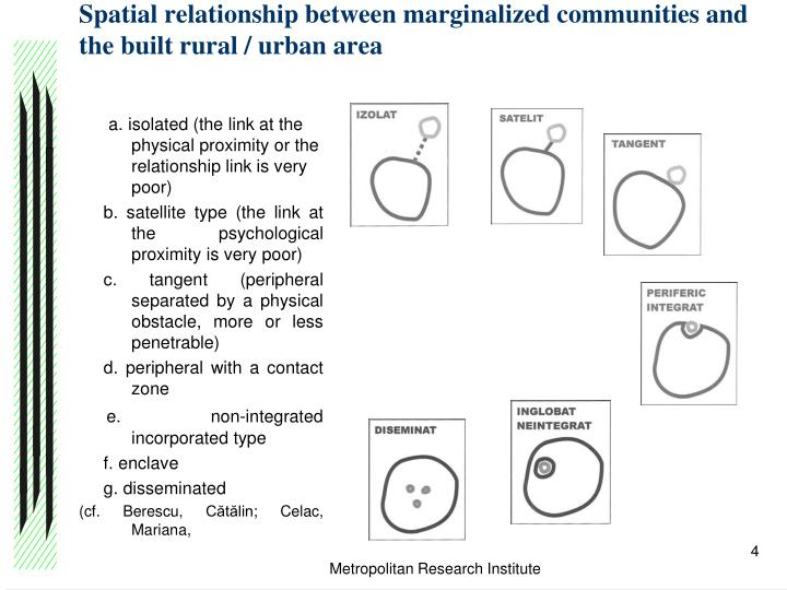 Spatial relationship between marginalized communities and the built rural / urban area