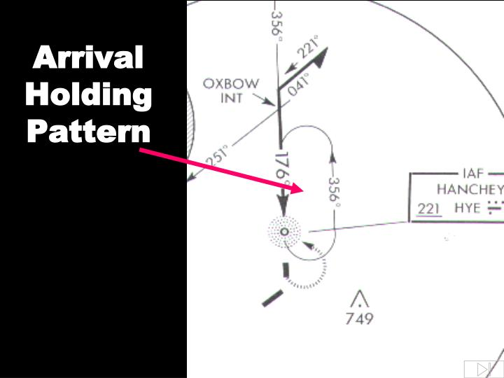 Arrival Holding Pattern