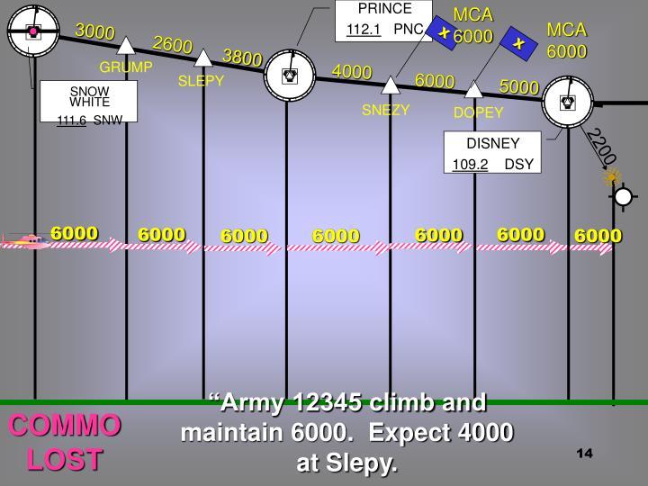 MCA 6000