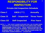 responsibility for inspection